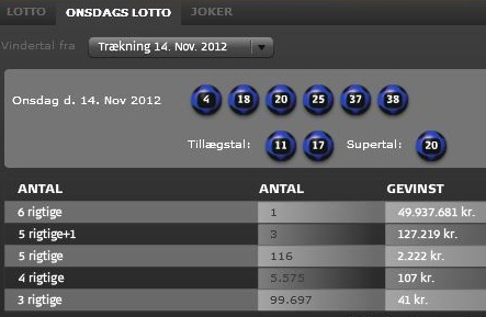 Onsdags Lotto Resultater